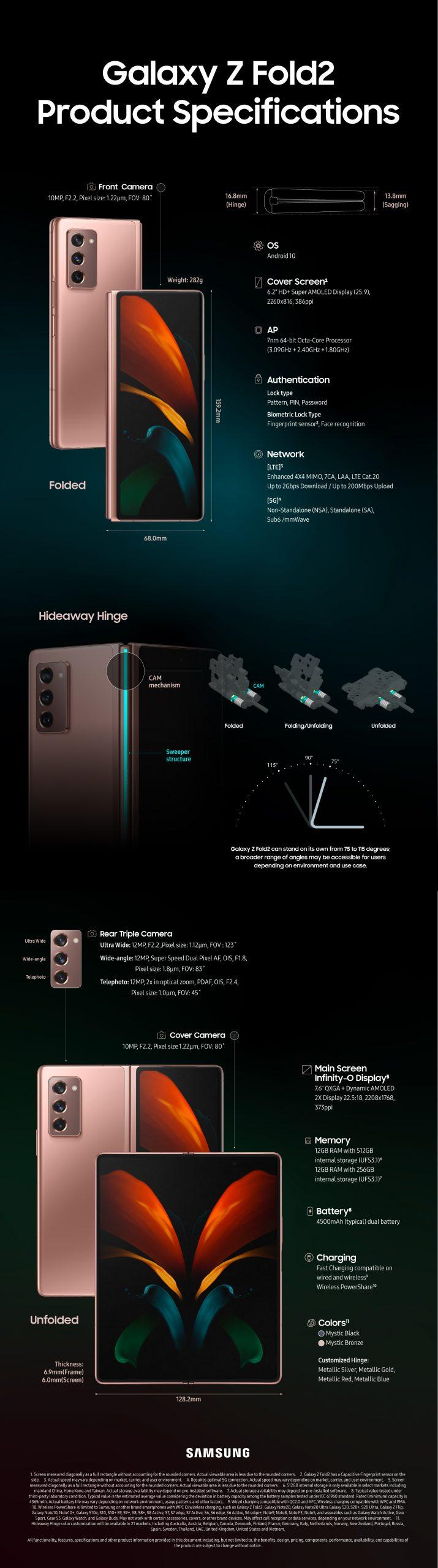 Samsung Galaxy Z Fold2 5G Produkt-Spezifikationen